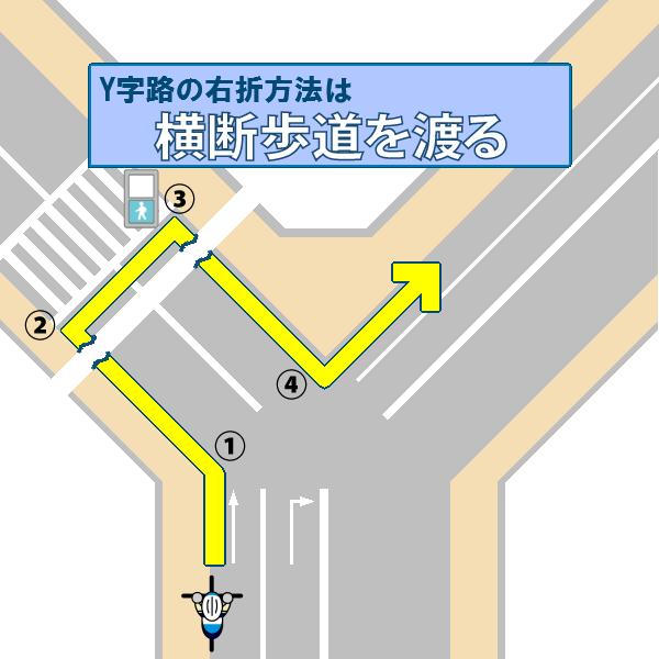 安全な進み方(出典:http://khodaa-bloom.com/news/media/7369/)