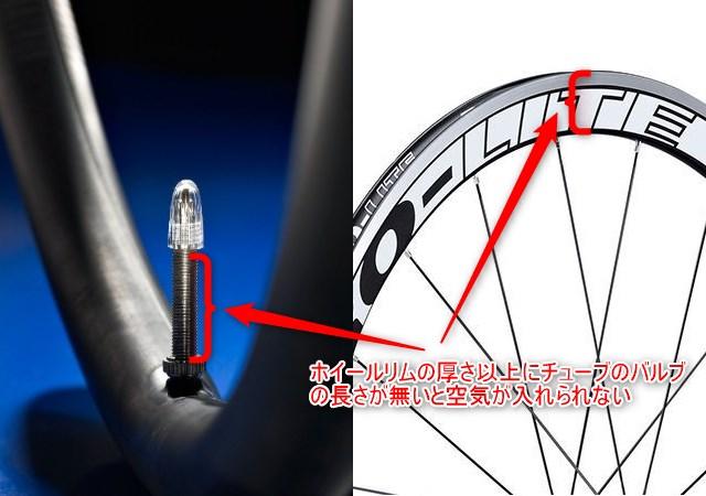 バルブサイズとリム高の関係性 photo by SCHWALBE/Shimano